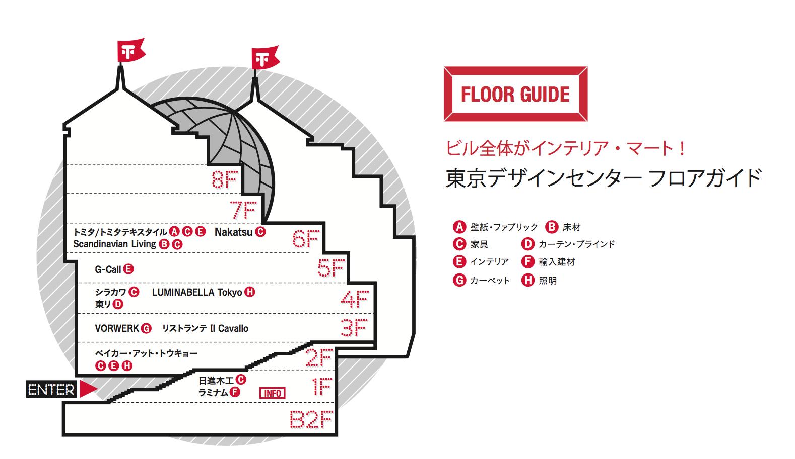 東京デザインセンター フロアガイド
